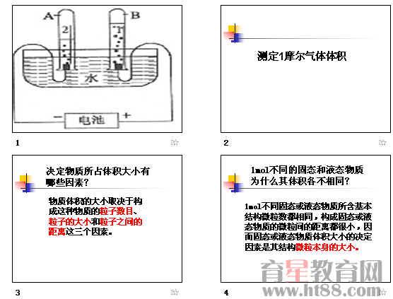 气体摩尔体积ppt_测定1摩尔气体体积ppt 人教课标版