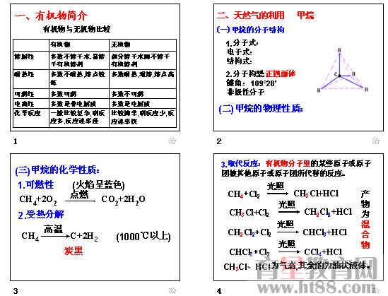 详细讲解甲烷的结构