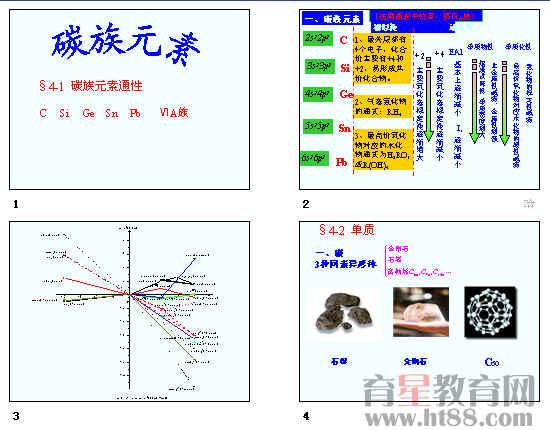 碳族元素通性ppt 沪教版