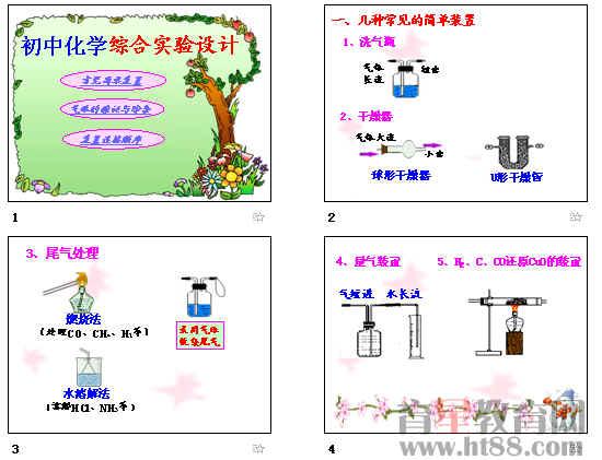 《中考化学综合实验设计》ppt