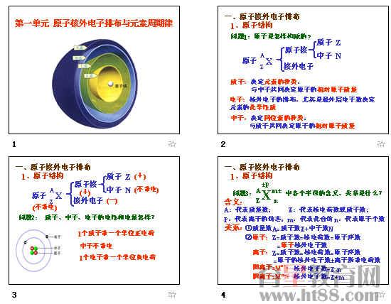 原子核外电子排布与元素周期律ppt