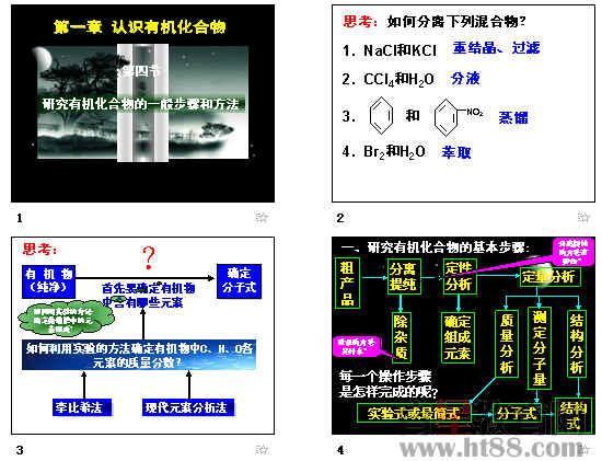 研究有机化合物的一般步骤和方法ppt5