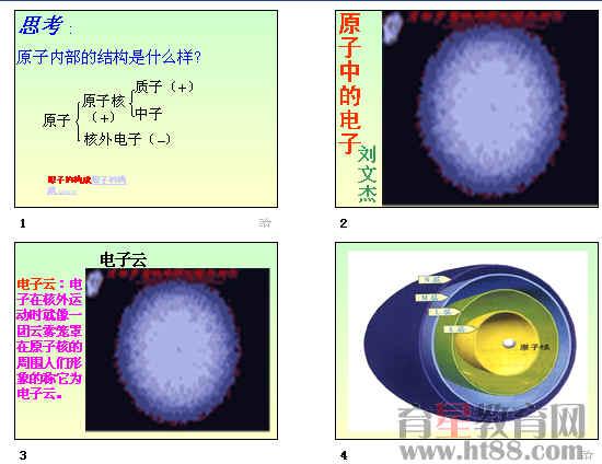 详细讲解原子内部的结构是什么样?