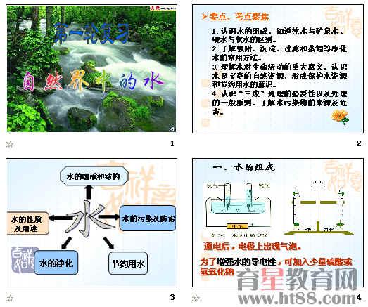 介绍水的组成,知道纯水与矿泉水