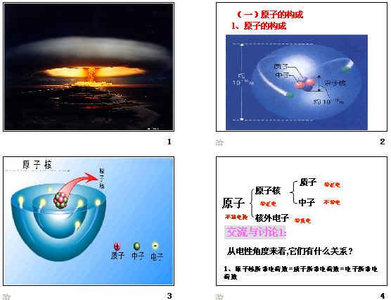 原子结构,核素,同位素ppt