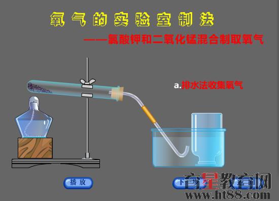 氧气的实验室制法flash素材 人教版