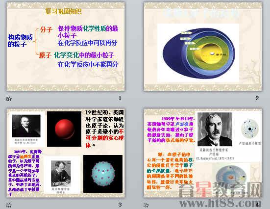 原子的结构复习ppt32 人教版