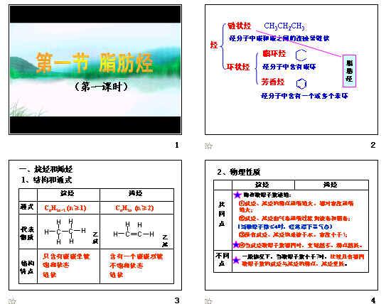 板书】第一节脂肪烃(第一课时)     一,烷烃和烯烃     1,结构和通式